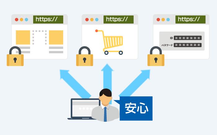 sslサーバ証明書サービス一覧 gmoグローバルサイン 公式